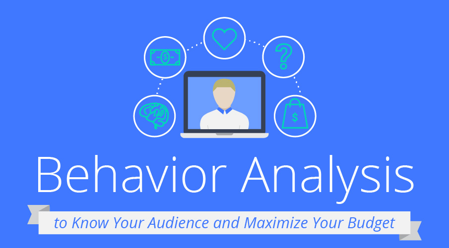 Maximize Roi With Behavior Analysis - Louisville Web Design